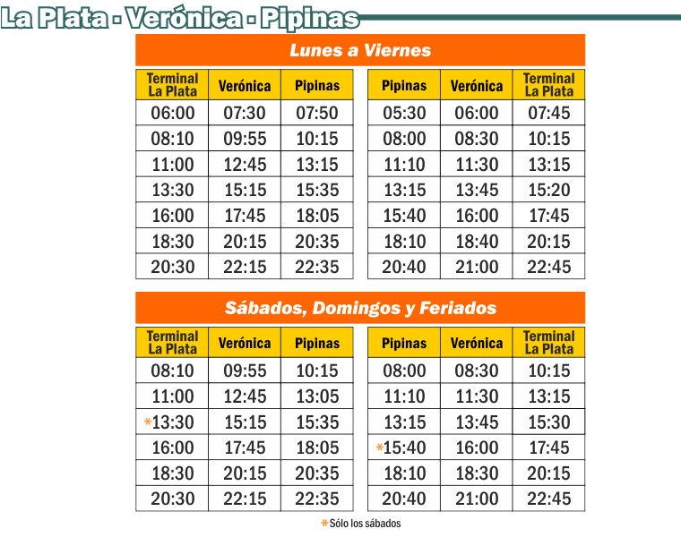 horarios Expreso La Plata a Veronica